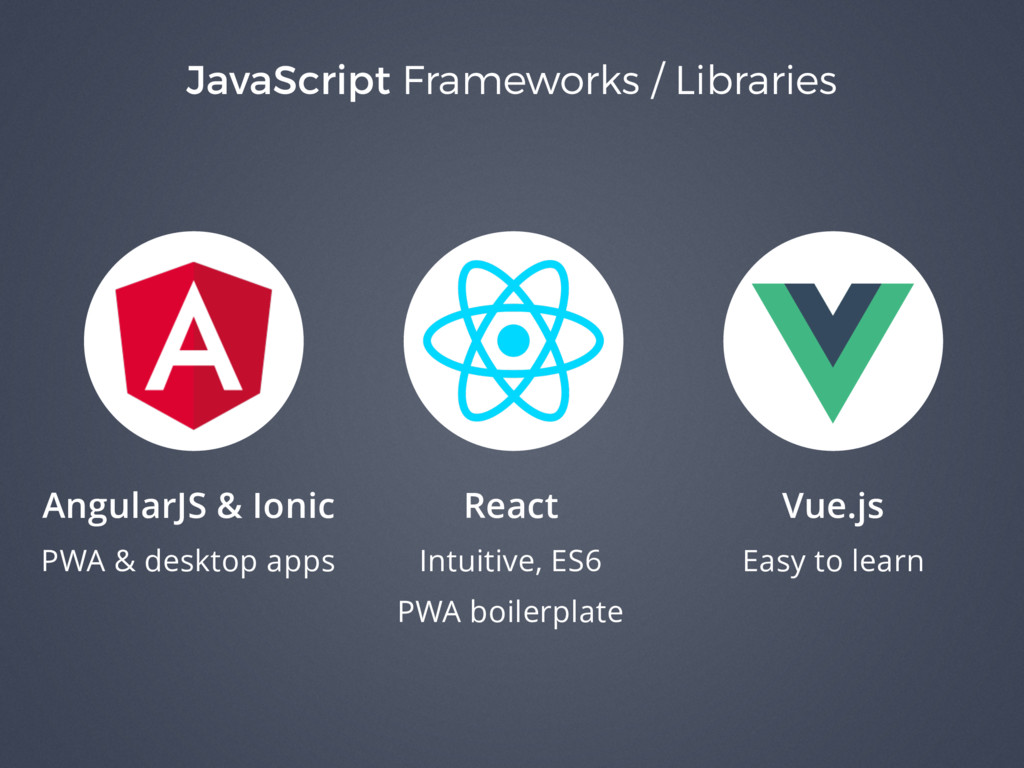JavaScript Frameworks / Libraries AngularJS & I...