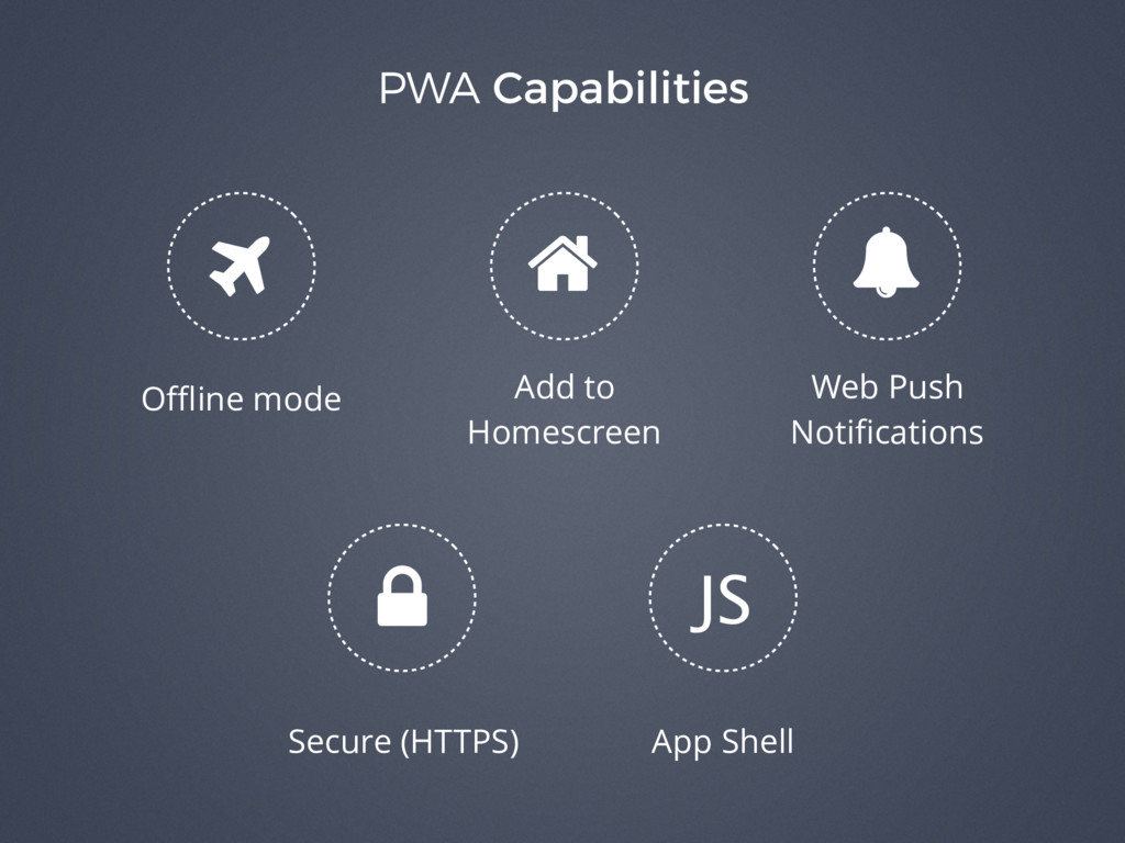 PWA Capabilities Secure (HTTPS) $ % Add to Home...