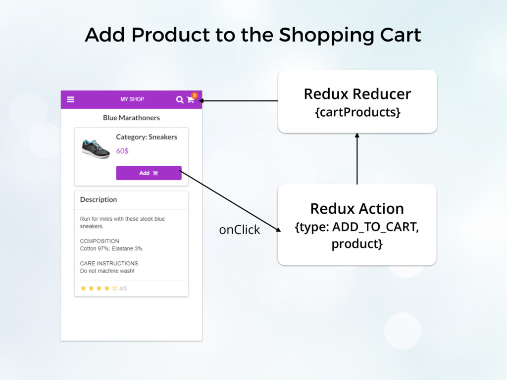 Add Product to the Shopping Cart onClick Redux ...