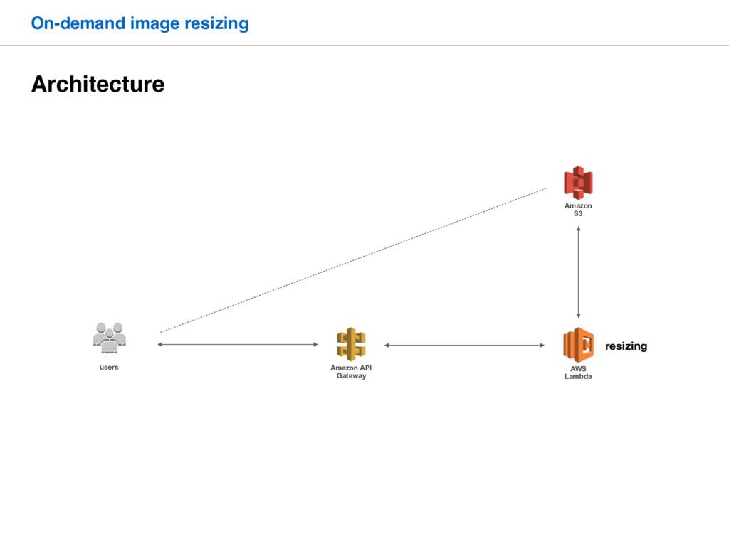 Amazon S3 Amazon API Gateway AWS Lambda users ...