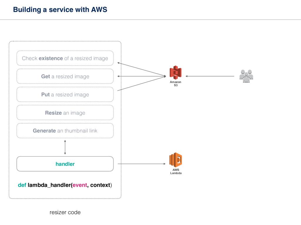 Building a service with AWS AWS Lambda handler ...