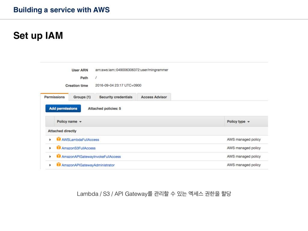 Building a service with AWS Set up IAM Lambda /...