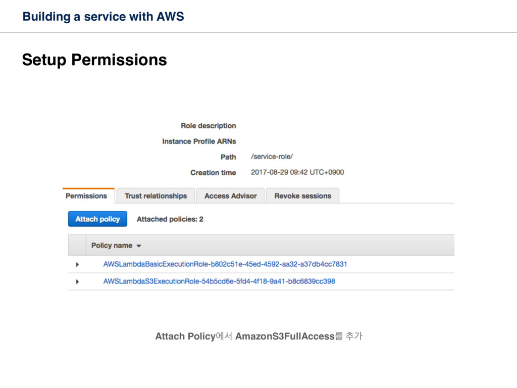 Building a service with AWS Attach Policyীࢲ Ama...