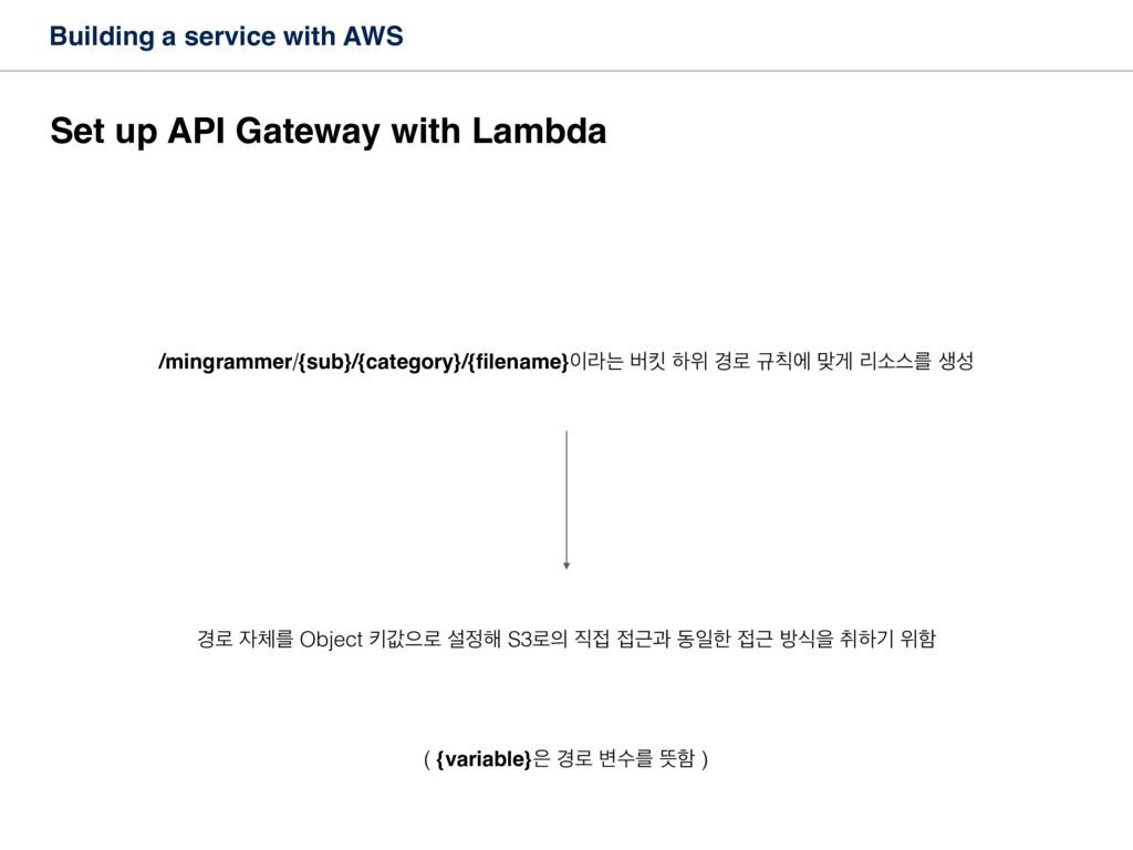 Building a service with AWS Set up API Gateway ...