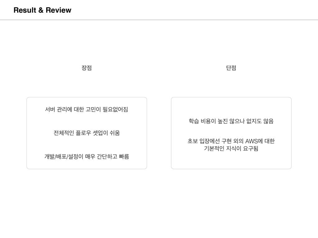 Result & Review  ױ ࢲߡ ҙܻী ೠ Ҋ ਃহয ੋ ...