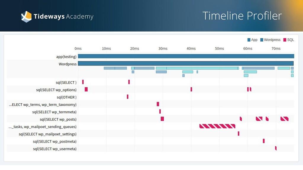 Timeline Profiler 9