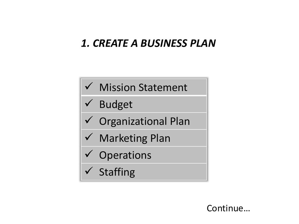 1. CREATE A BUSINESS PLAN Continue…  Mission S...
