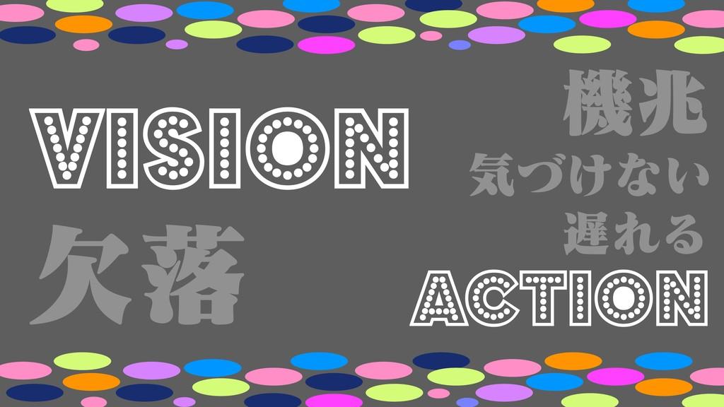 Vision ܽམ ؾ͚ͮͳ͍ ΕΔ Action ػஹ