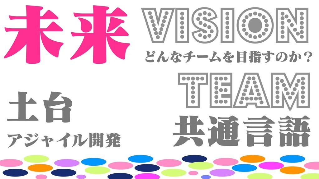 ະདྷ ڞ௨ݴޠ Vision Team ͲΜͳνʔϜΛࢦ͢ͷ͔ʁ ΞδϟΠϧ։ൃ 