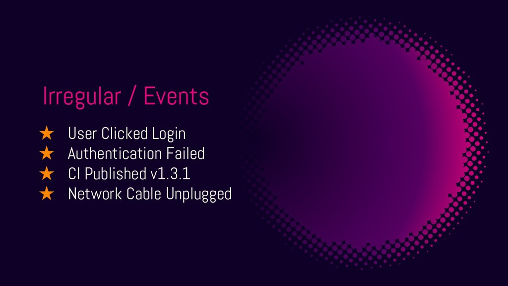 Irregular / Events ★ User Clicked Login ★ Authe...