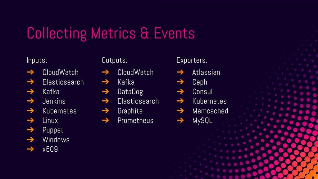 Collecting Metrics & Events Inputs: ➔ CloudWatc...