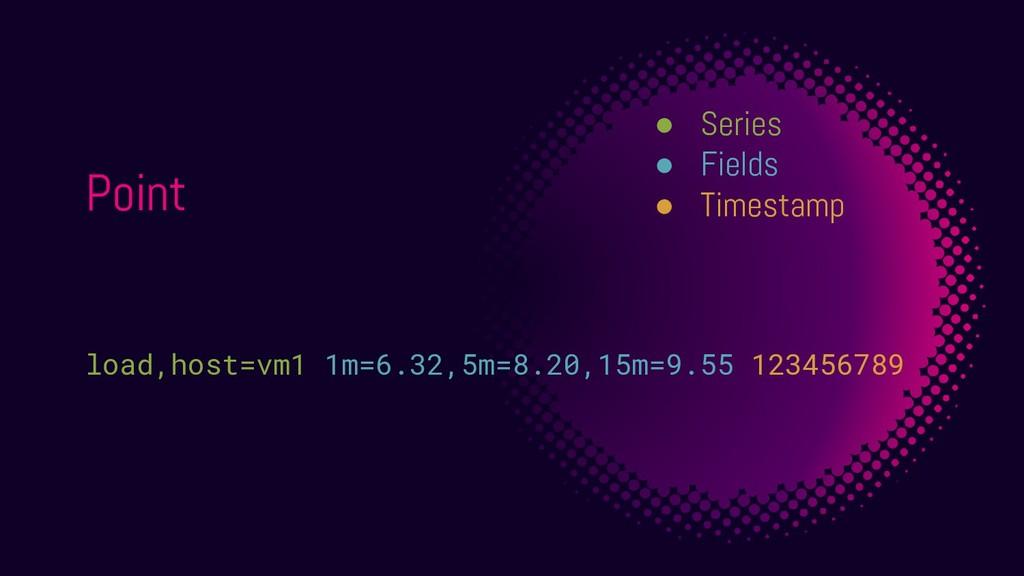 load,host=vm1 1m=6.32,5m=8.20,15m=9.55 12345678...