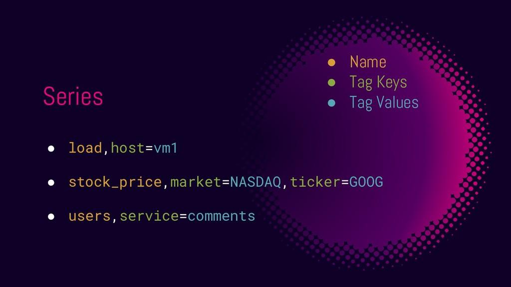 ● load,host=vm1 ● stock_price,market=NASDAQ,tic...