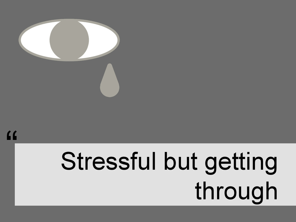 """"""" Stressful but getting through"""