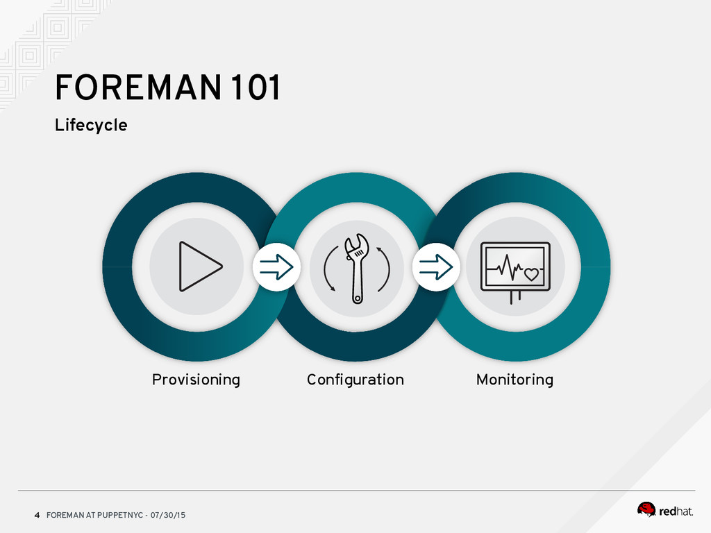 FOREMAN AT PUPPETNYC - 07/30/15 4 Provisioning ...