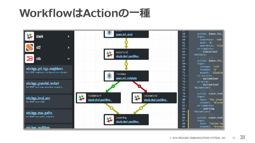 WorkflowはActionの一種 © 2016 BROCADE COMMUNICATION...