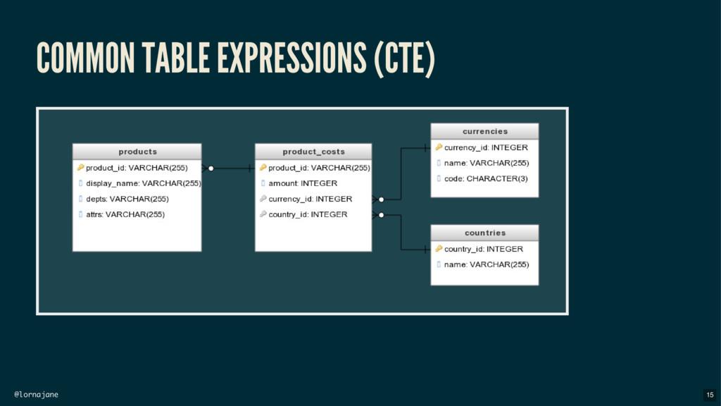 @lornajane COMMON TABLE EXPRESSIONS (CTE) 15