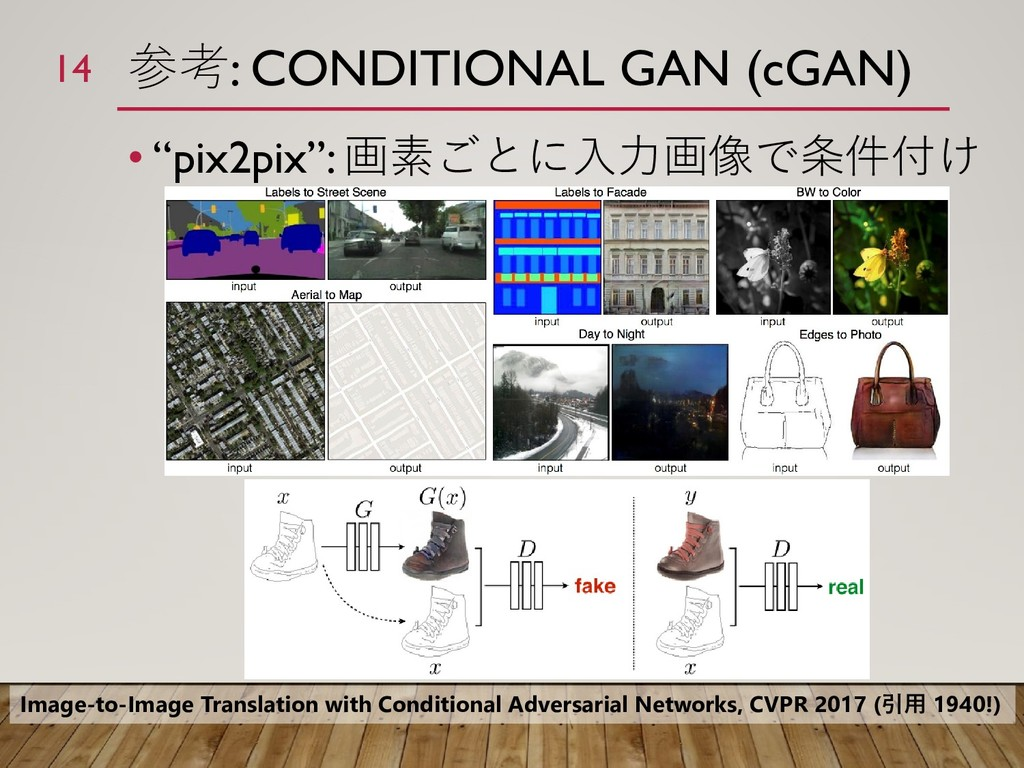 "参考: CONDITIONAL GAN (cGAN) • ""pix2pix"": 画素ごとに入力..."