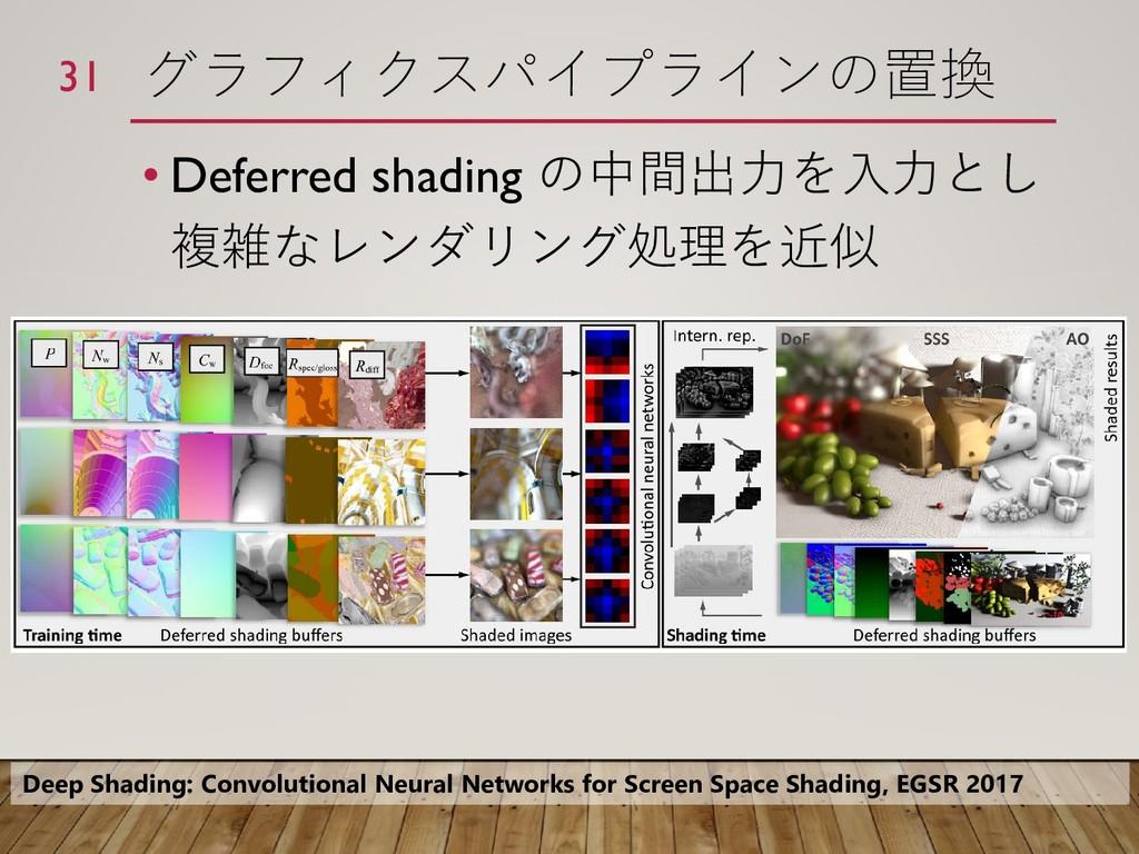 グラフィクスパイプラインの置換 • Deferred shading の中間出力を入力とし 複...
