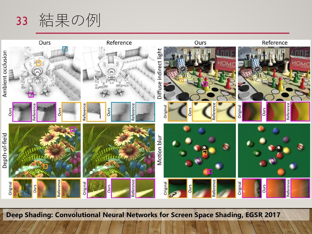 結果の例 33 Deep Shading: Convolutional Neural Netw...