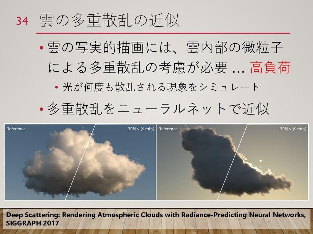 雲の多重散乱の近似 • 雲の写実的描画には、雲内部の微粒子 による多重散乱の考慮が必要 … 高...