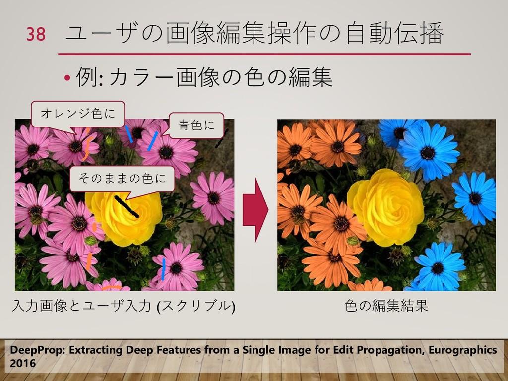 ユーザの画像編集操作の自動伝播 • 例: カラー画像の色の編集 38 DeepProp: Ex...