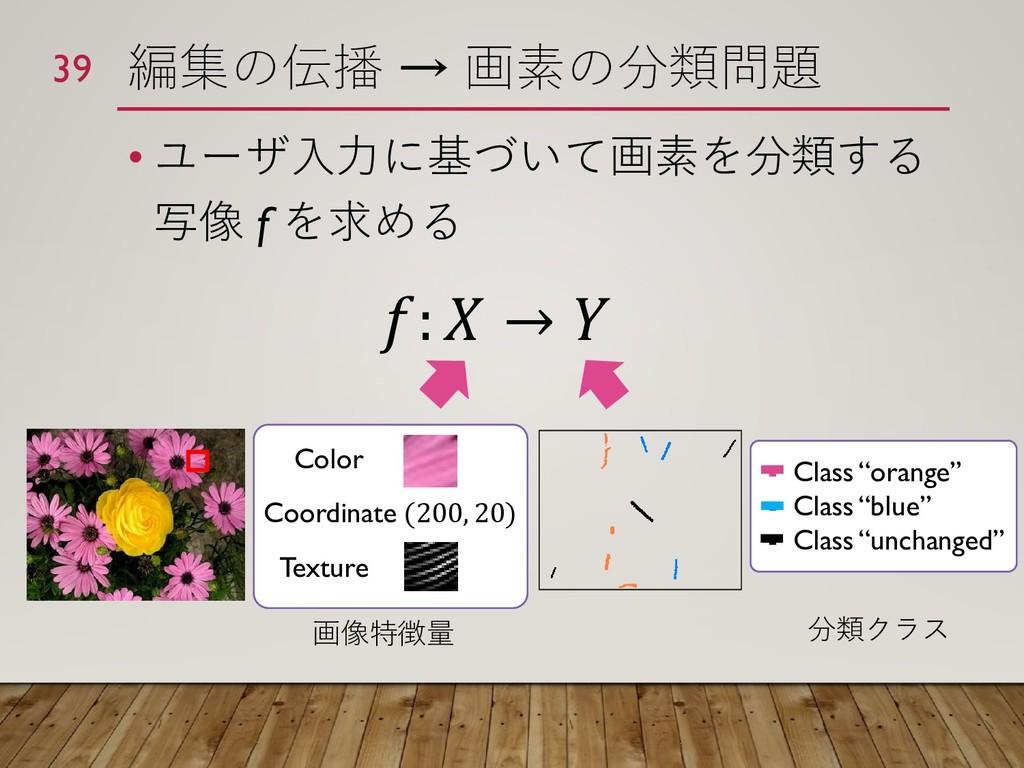 編集の伝播 → 画素の分類問題 • ユーザ入力に基づいて画素を分類する 写像 f を求める 3...