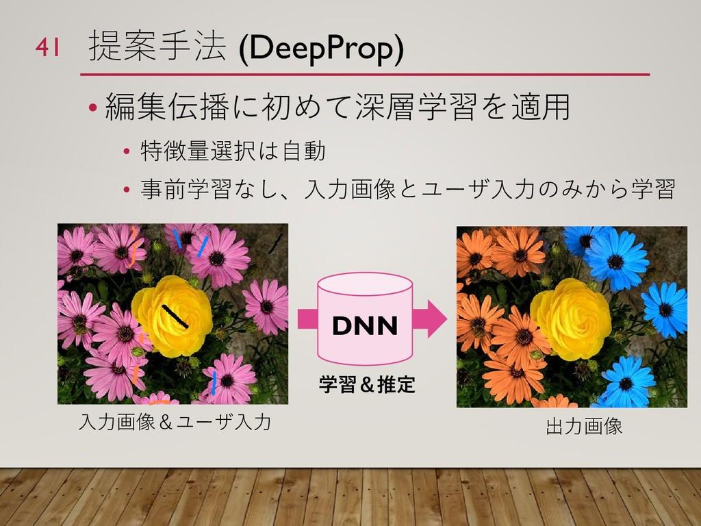 提案手法 (DeepProp) • 編集伝播に初めて深層学習を適用 • 特徴量選択は自動 • ...