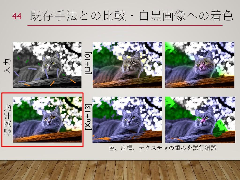 既存手法との比較・白黒画像への着色 44 入力 提案手法 [Xu+13] [Li+10] 色、...