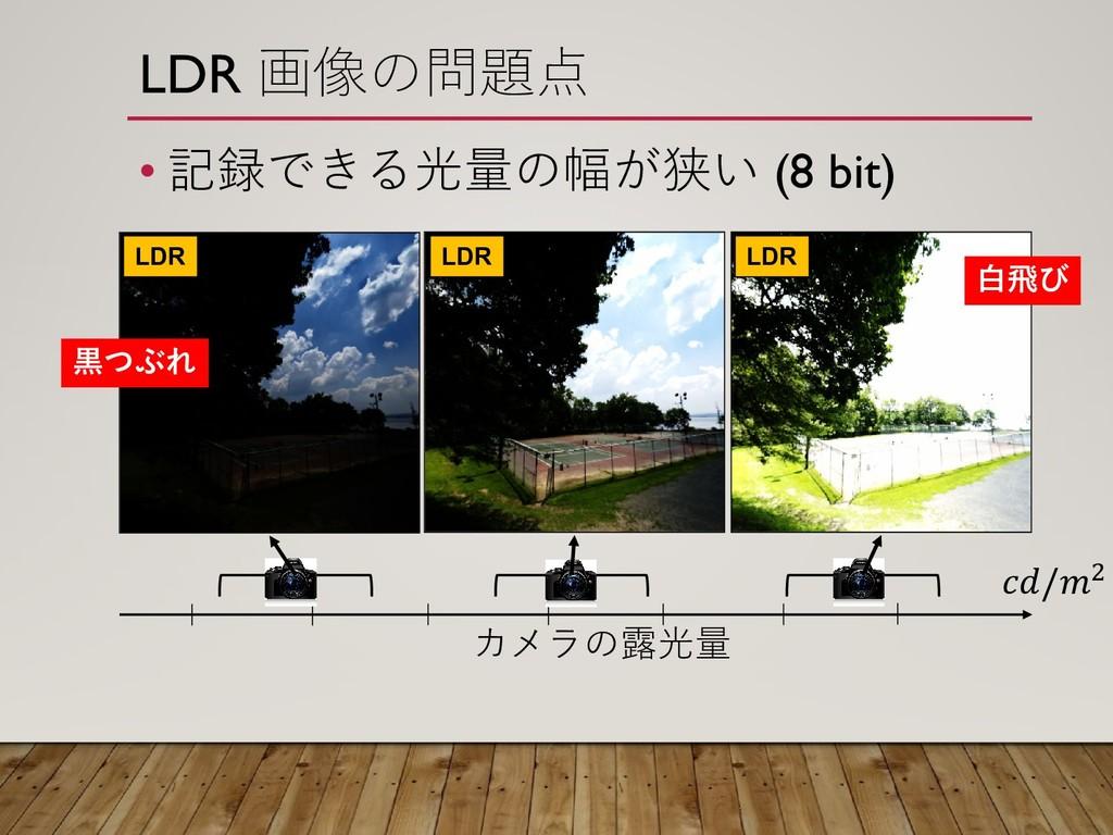 LDR 画像の問題点 • 記録できる光量の幅が狭い (8 bit) /2 カメラの露光量 LD...