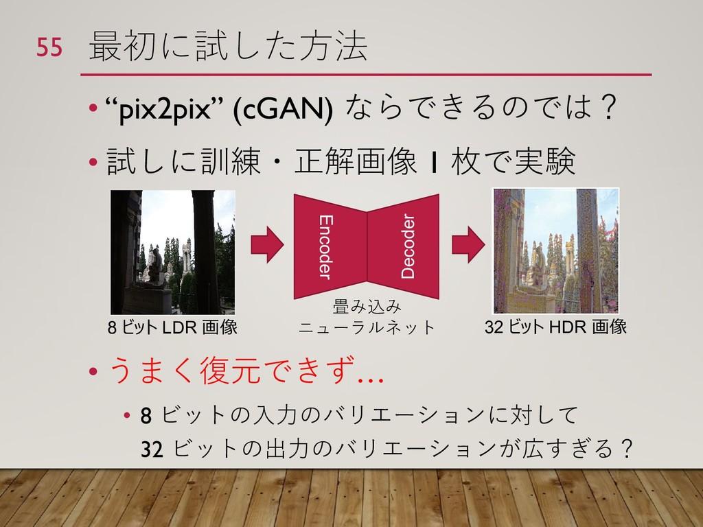 """最初に試した方法 • """"pix2pix"""" (cGAN) ならできるのでは? • 試しに訓練・正..."""