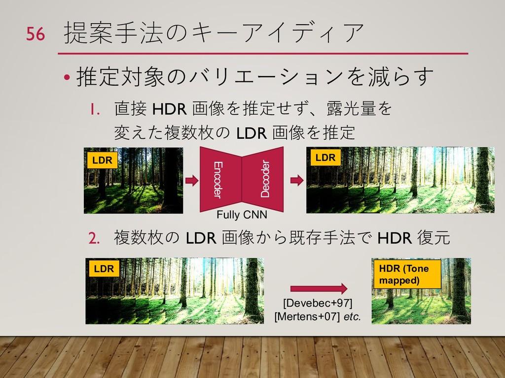 提案手法のキーアイディア • 推定対象のバリエーションを減らす 1. 直接 HDR 画像を推定...