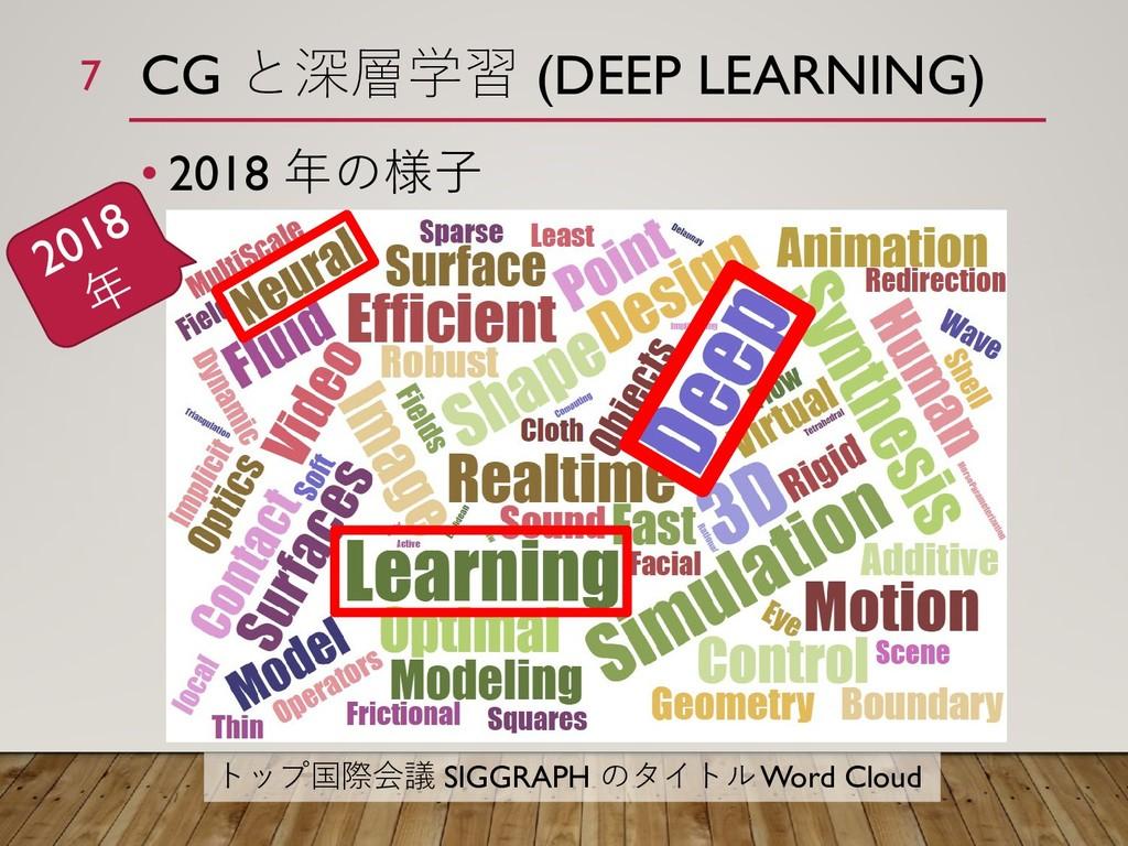 CG と深層学習 (DEEP LEARNING) • 2018 年の様子 トップ国際会議 SI...