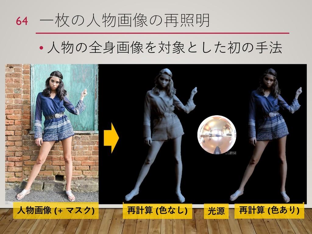 一枚の人物画像の再照明 • 人物の全身画像を対象とした初の手法 64 人物画像 (+ マスク)...