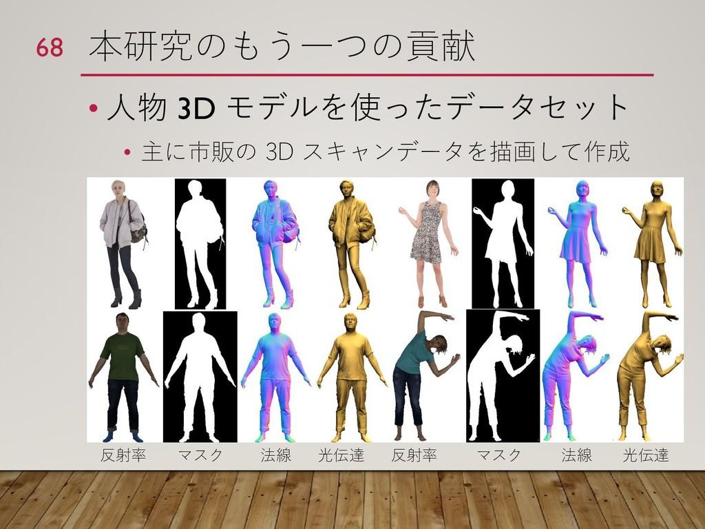 本研究のもう一つの貢献 • 人物 3D モデルを使ったデータセット • 主に市販の 3D スキ...