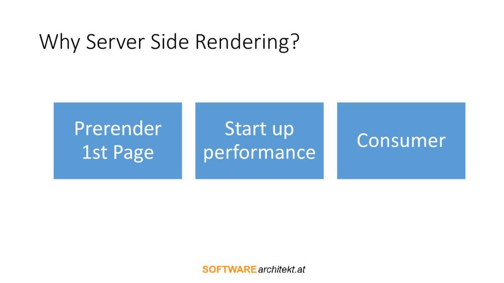 Why Server Side Rendering? Prerender 1st Page S...