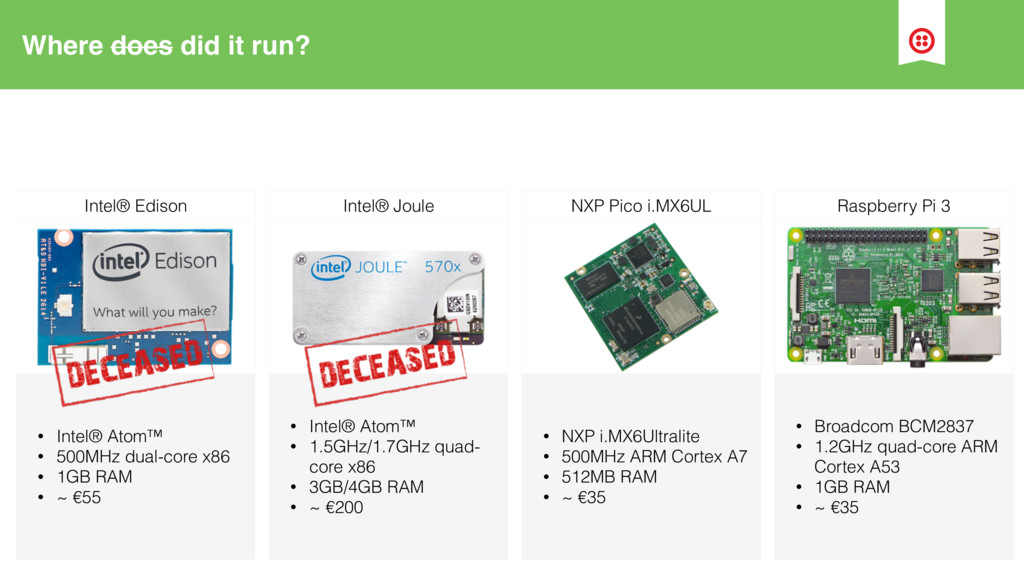 Where does did it run? • Intel® Atom™ • 500MHz ...