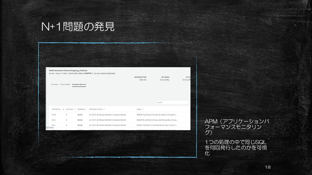 N+1問題の発見 APM(アプリケーションパ フォーマンスモニタリン グ) 1つの処理の中で同...
