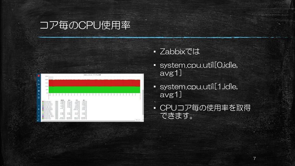 コア毎のCPU使用率 ▪ Zabbixでは ▪ system.cpu.util[0,idle,...