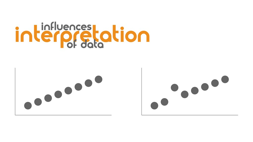 interpretation influences of data