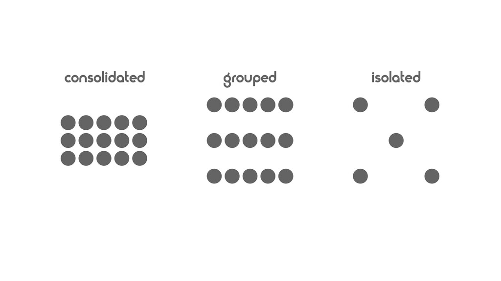 grouped isolated consolidated