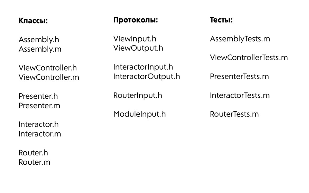 Классы: Assembly.h Assembly.m ViewController.h ...