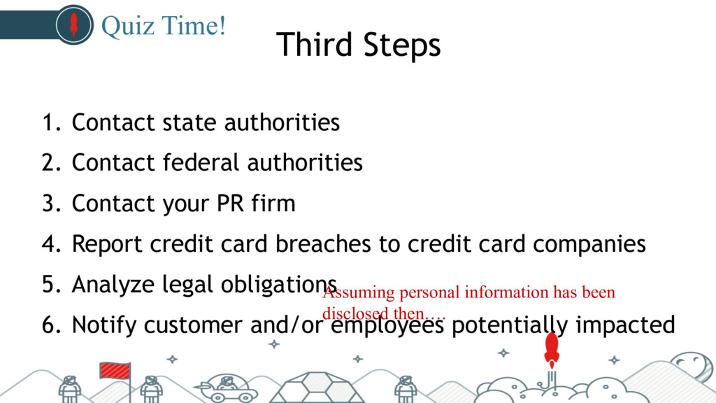 #pubcon Quiz Time! Third Steps 1. Contact state...