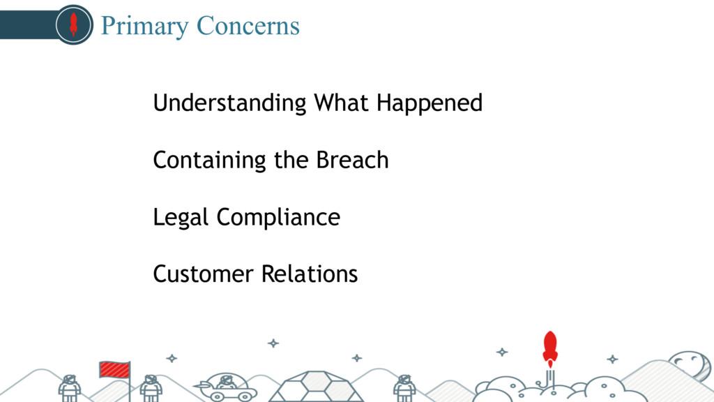 #pubcon Primary Concerns Understanding What Hap...