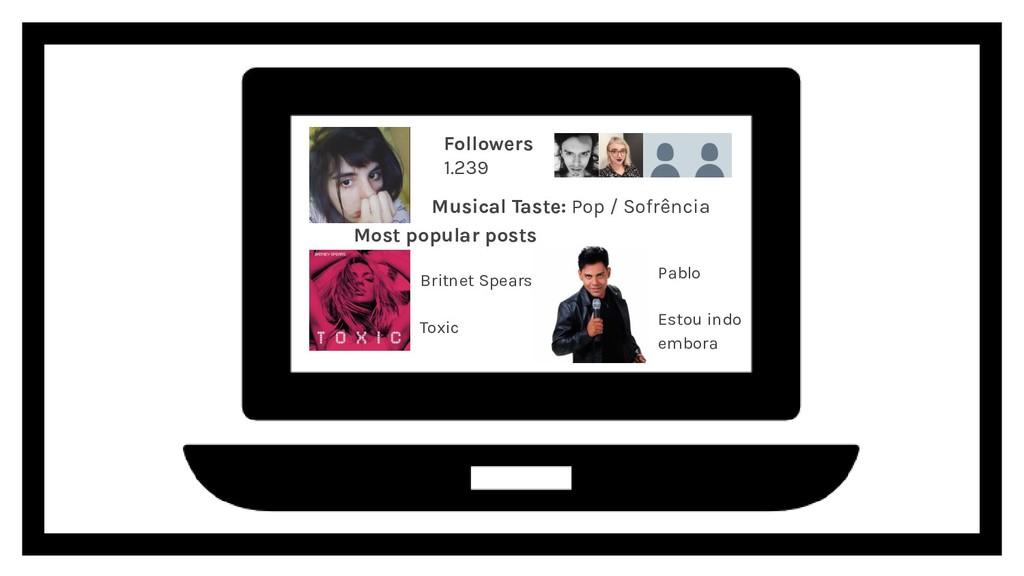 Followers 1.239 Britnet Spears Toxic Pablo Esto...