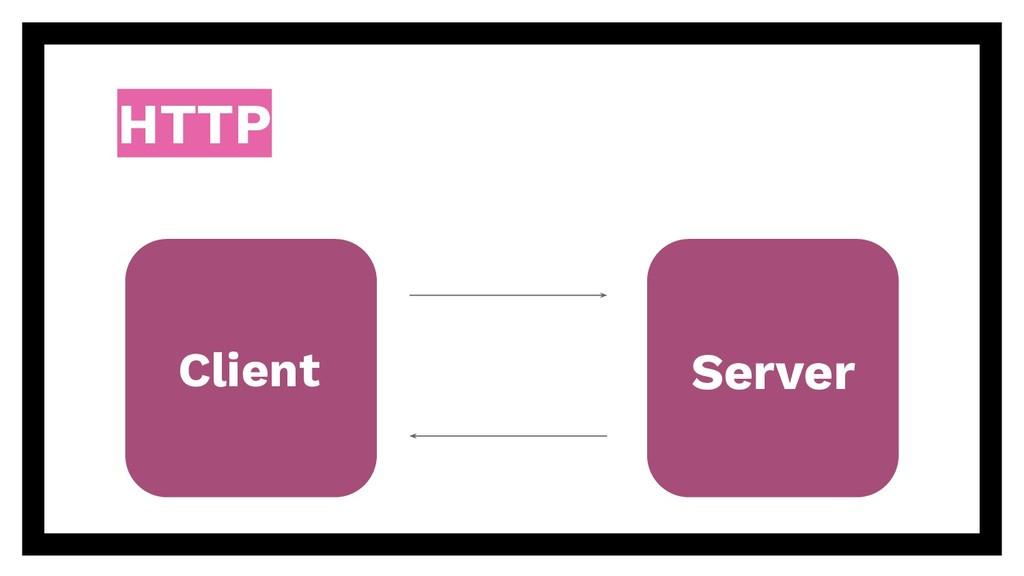 Client Server HTTP