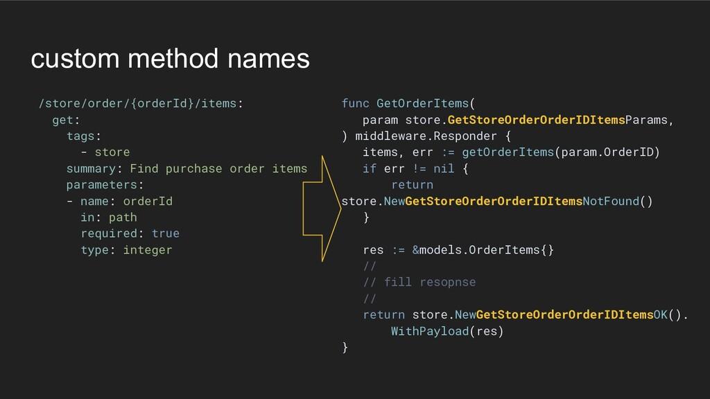 custom method names /store/order/{orderId}/item...