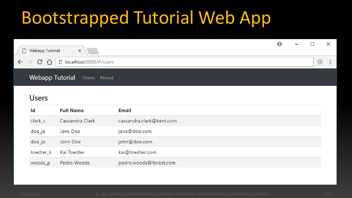 "user.component.html <div class=""container""> <h4..."