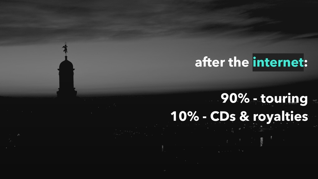 after the internet: 90% - touring 10% - CDs & r...
