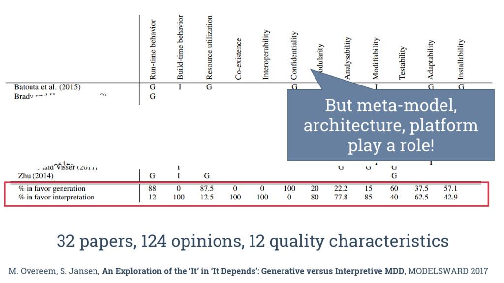 Tabel met resultaten 32 papers, 124 opinions, 1...